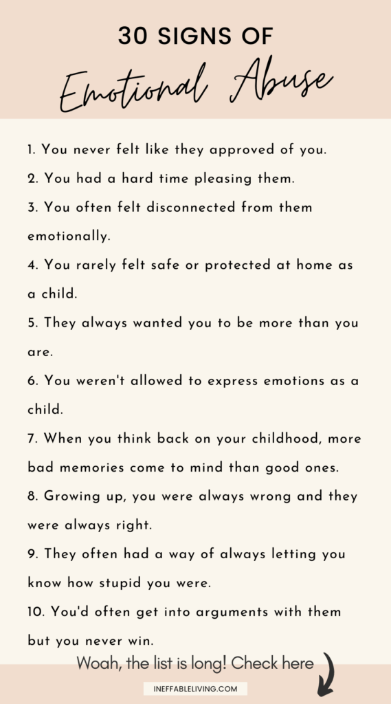 Signs of mental abuse in marriage