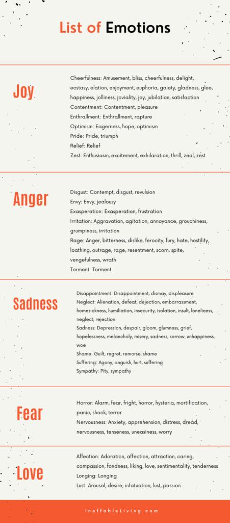 List of emotions